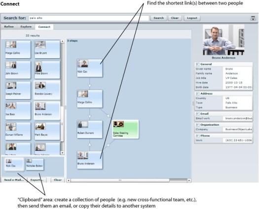 Enterprise-Social-Networking-Connect[2]