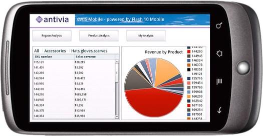 antivia-mobile-demo11