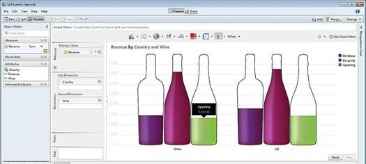 sap lumira visualization extensions banner