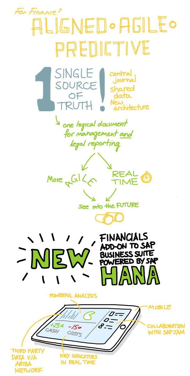 financials-2014-keynote-sketchnote-long.jpg