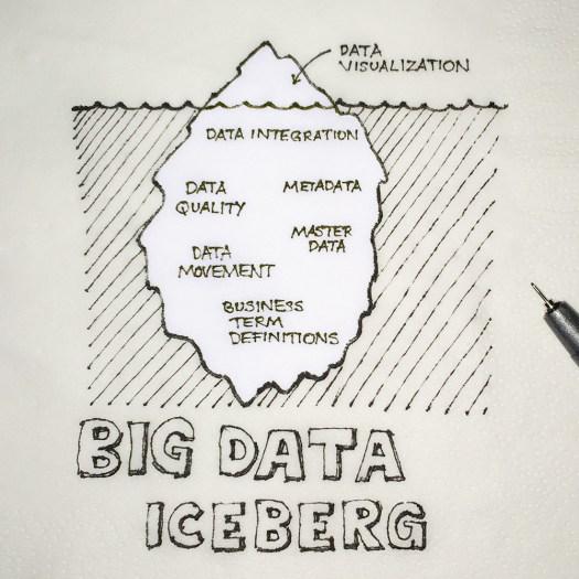 big data iceberg napkin