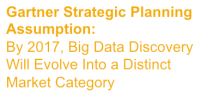 gartner strategic planning assumption