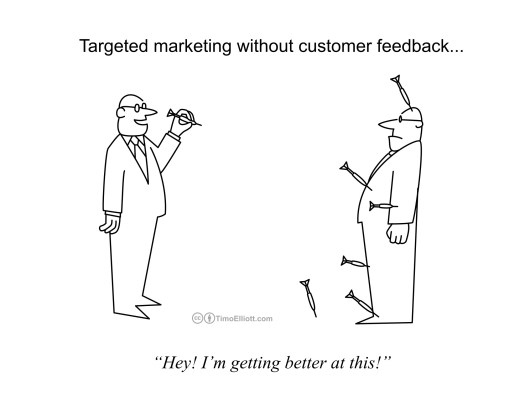 targeted marketing without customer feedback
