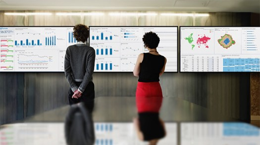 sap digital boardroom