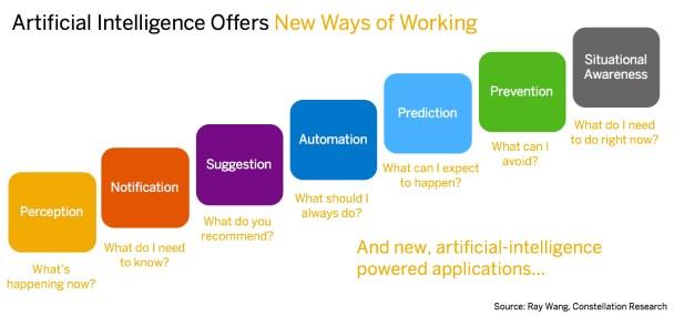 new-predictive-aplications