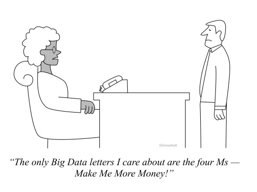 Cartoon: The only Big Data letters I care about are the four Ms -- make me more money!