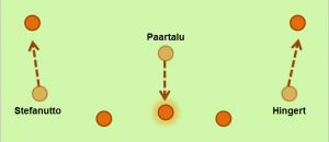 Example of Paartalu's previous movement