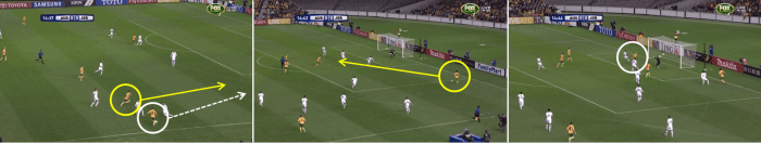 GOAL! White indicates Wilkshire, yellow Kruse. Dotted line for a pass, solid for a run. Again, a simple move - and again, note how far across the centre-back is, meaning he has absolutely no time to come across and close Kruse down (and isn't positioned to stop the cross either)