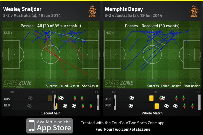 Sneijder and Depay v Socceroos