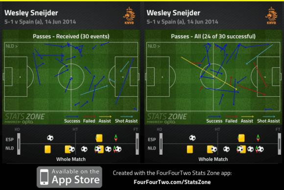 Sneijder passes:received