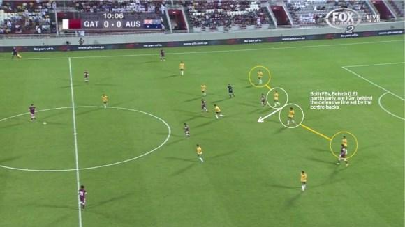 Example 4 - Qatar - #3