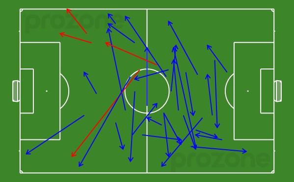 Rostyn Griffiths passing chalkboard v Sydney FC