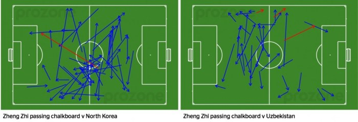 Zheng Zhi passing chalkboards