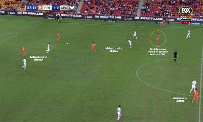 Broich extra midfielder example two