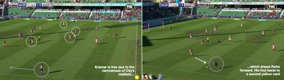 Kramar free v Melbourne City analysis example one