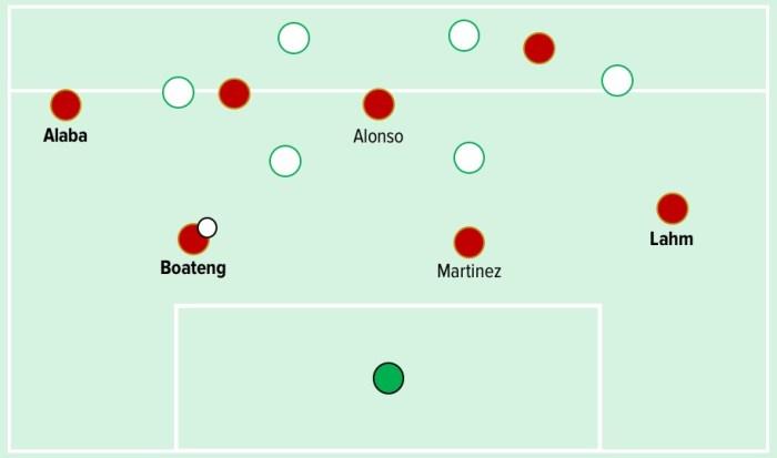Bayerns-shape-in-build-up-phase-v-Wolfsburg.jpg