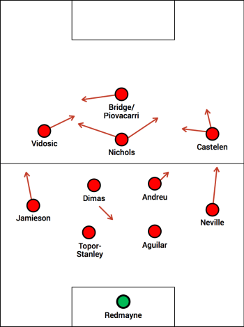 The Wanderers typical starting lineup this season