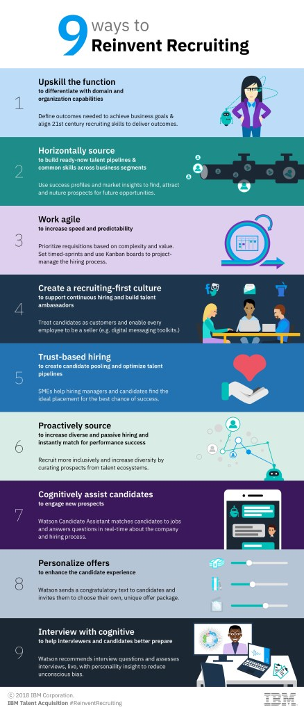 9 Ways IBM (and the rest of us) Should Be Reinventing Talent @IBMWatsonTalent