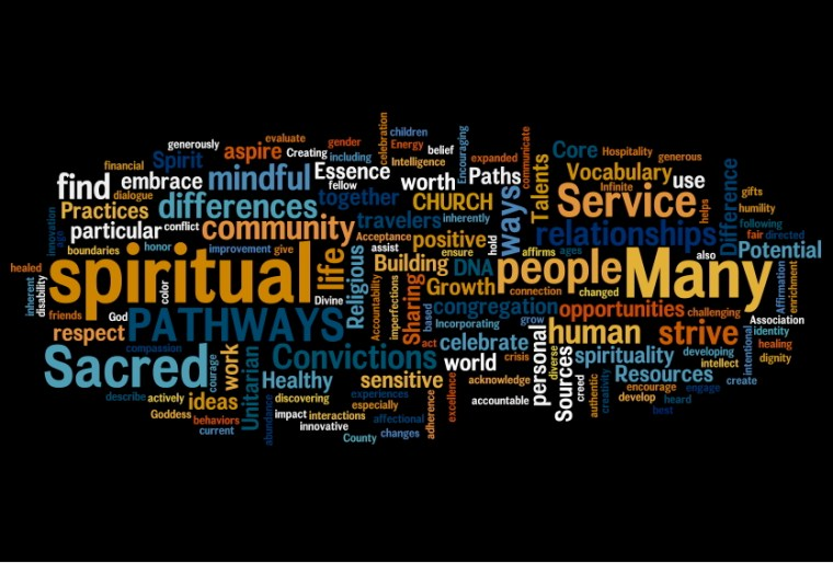Mission statement wordle