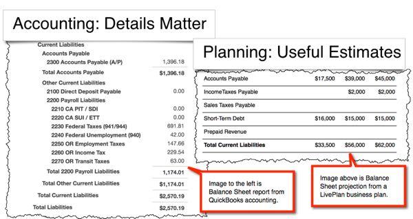 Accounting vs. Planning Balance Sheet