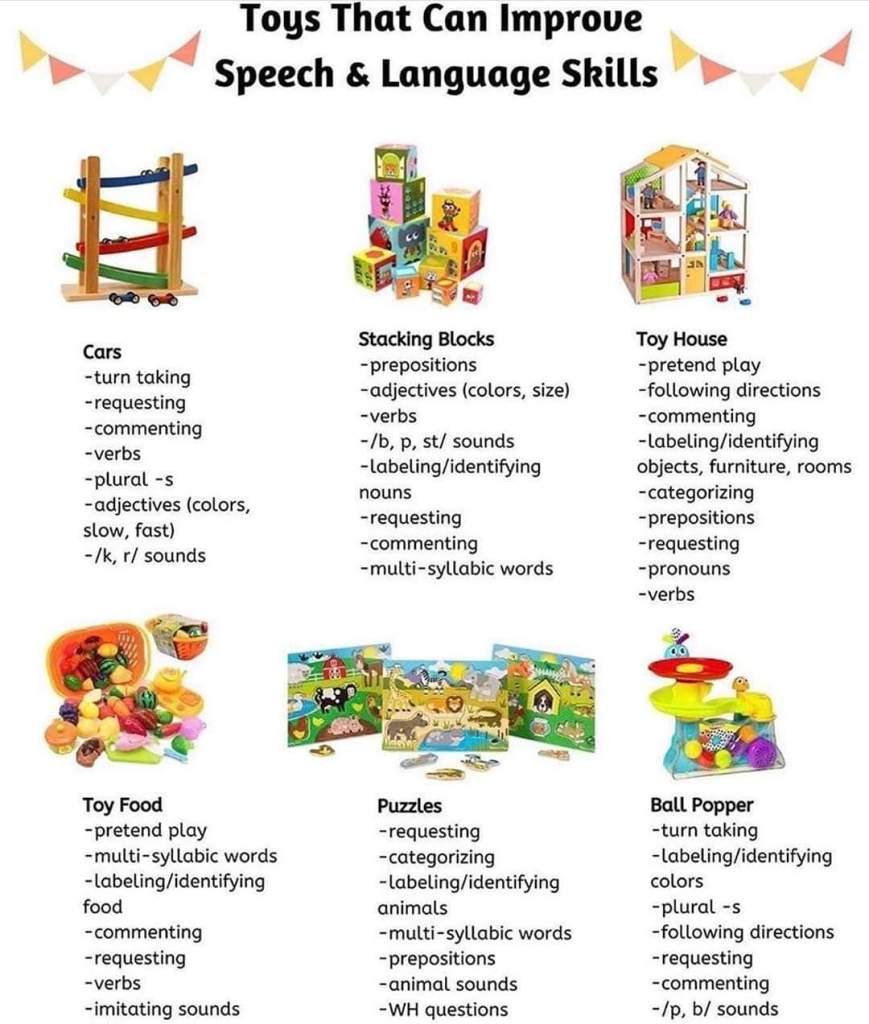 Supprting Speech & Languageo