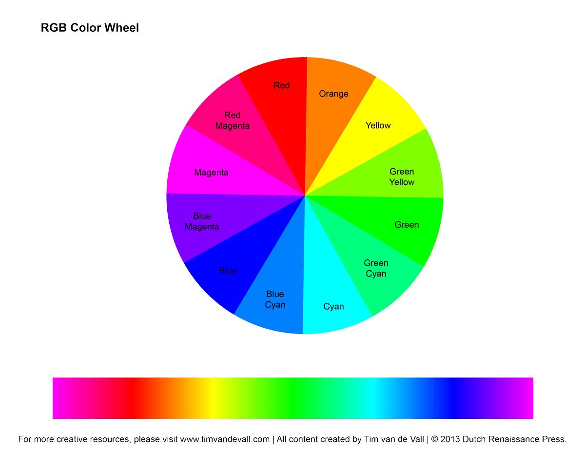 Rgb Color Wheel Hex Values Amp Printable Blank Color Wheel