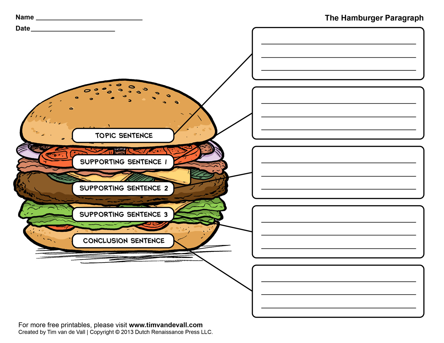 Hamburger Graphic Organizer With Images