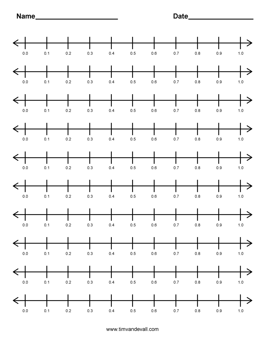 number line to 100 counting by 1 number sense worksheet lots of – Decimal Number Line Worksheet