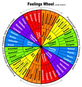 feeings-wheel