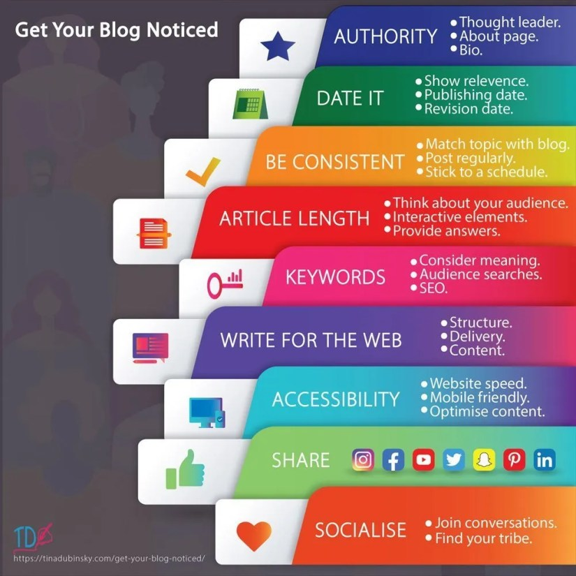 9 steps to get your blog noticed infographic
