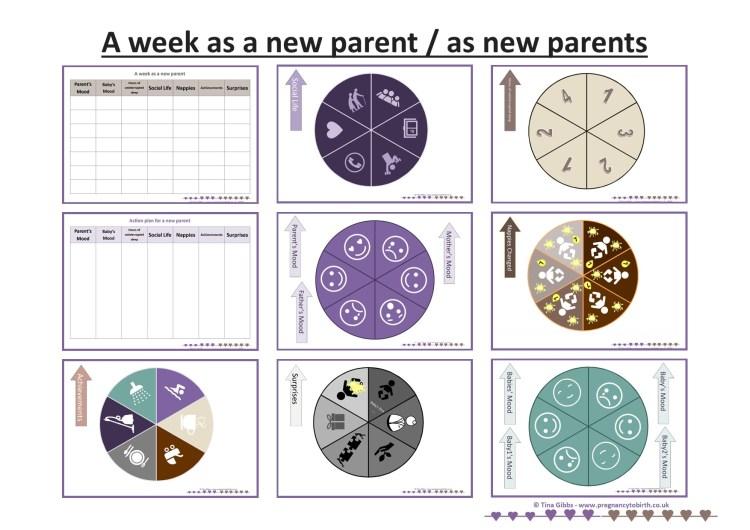 A week with a newborn