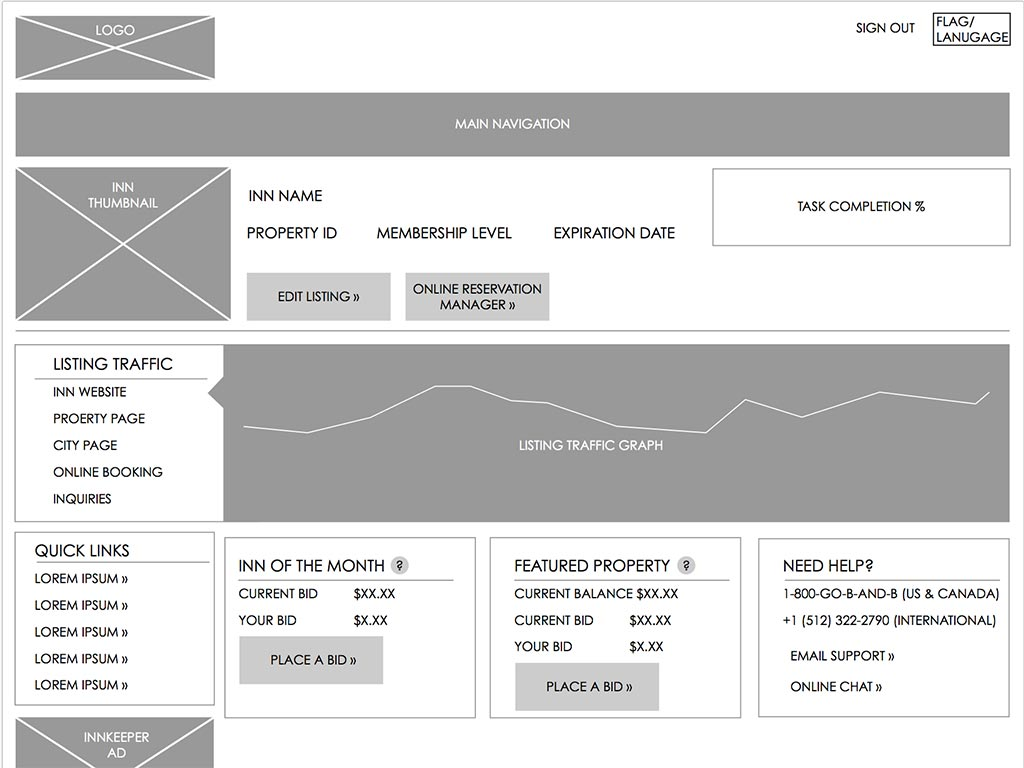 Marketing page wireframe