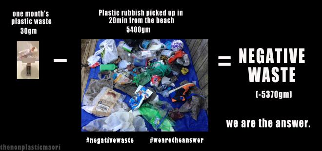negative waste