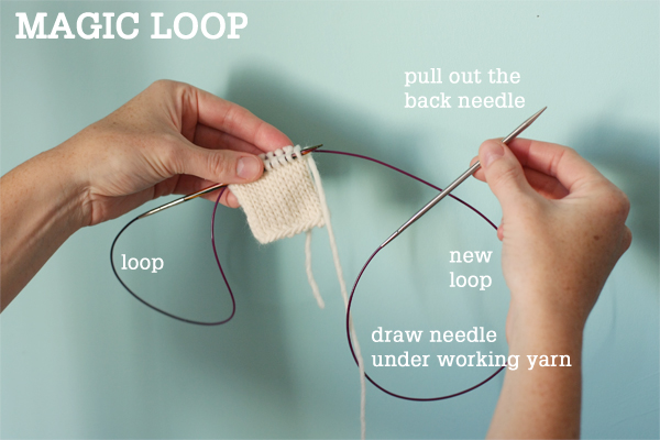 5f1b612fecc Magic Loop Technique – how to knit in the round using a single long ...