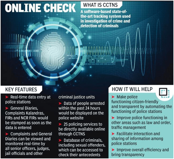 Track your police complaint's status in real time on Delhi Police