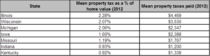 Estate Tax Doubled