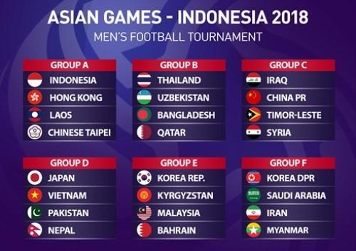 ASIAD 2018 đội bóng Iraq có bốc thăm lại lần 3 cho giải bóng đá nam