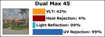 Dual-Max-45