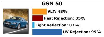 GSN-50