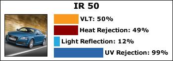 IR-50