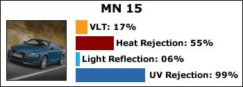 MN-15