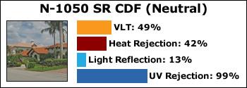 N-1050-SR-CDF