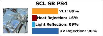 SCL-SR-PS4