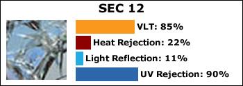 SEC-12