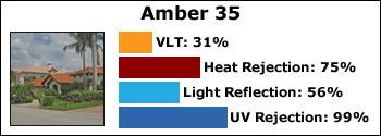 amber-35