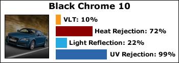 black-chrome-10