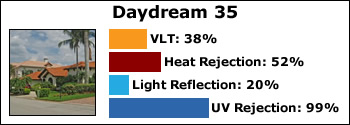 daydream-35