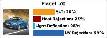 excel-70