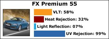 fx-premium-55