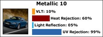 metallic-10